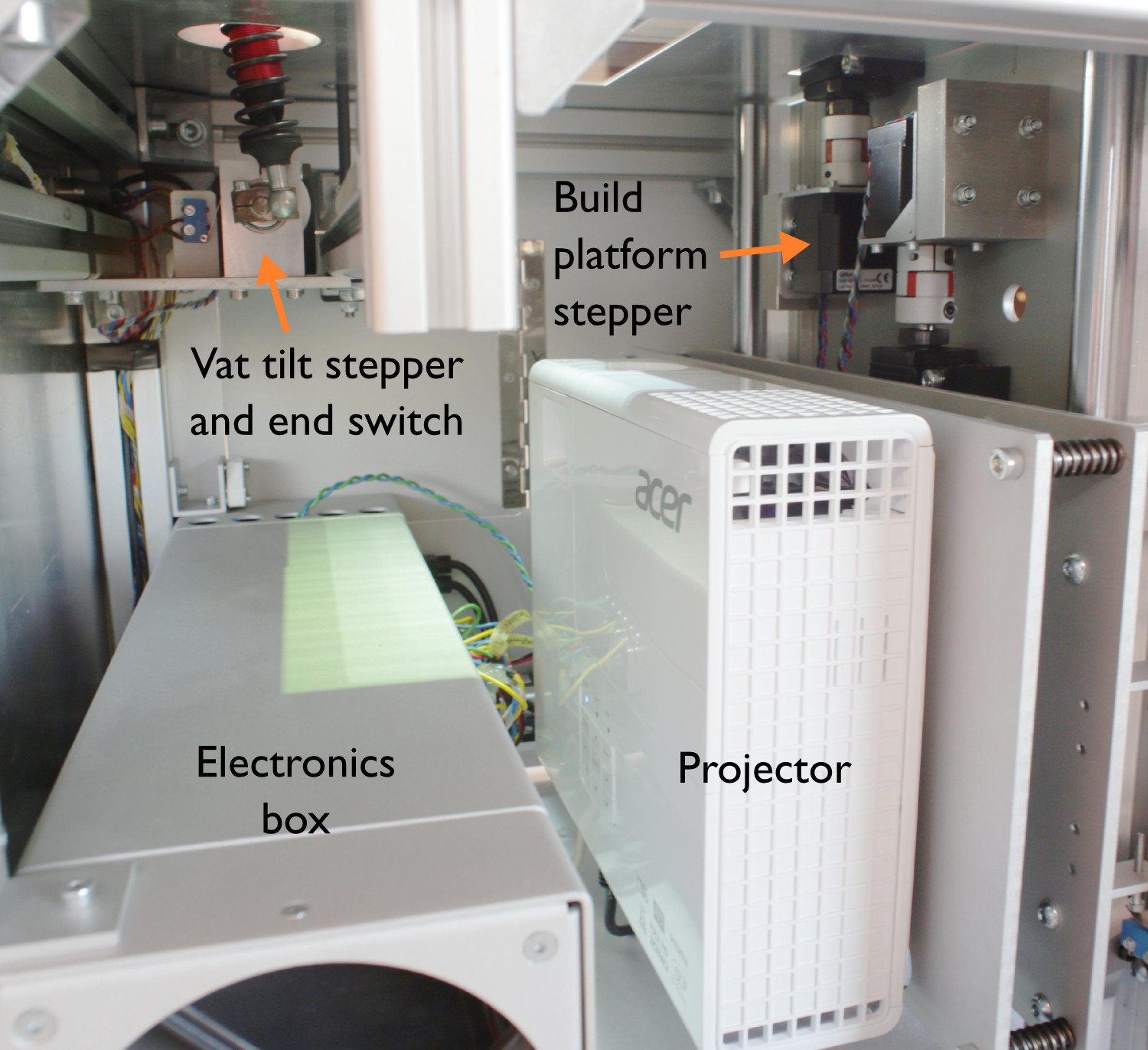 Photograph showing the inside of a DLP 3d printer. Some of the actuators that drive the printes mechanics can be seen.