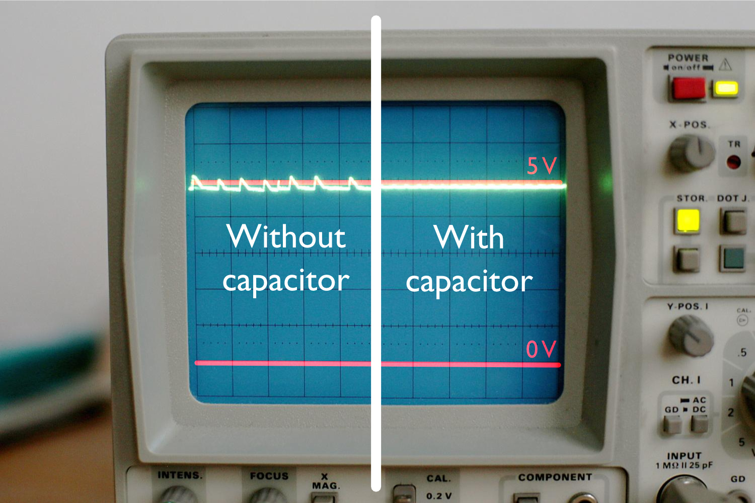 Photograph of an oscilloscope showing a rippled voltage versus the filtered voltage which is represented by a smooth line.