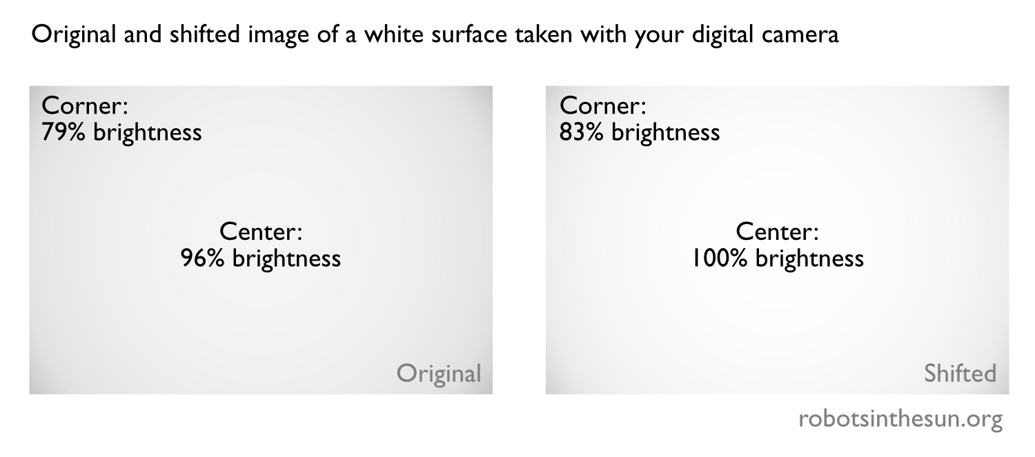 Two images of a white surface that illustrate the vignetting of a digital camera.