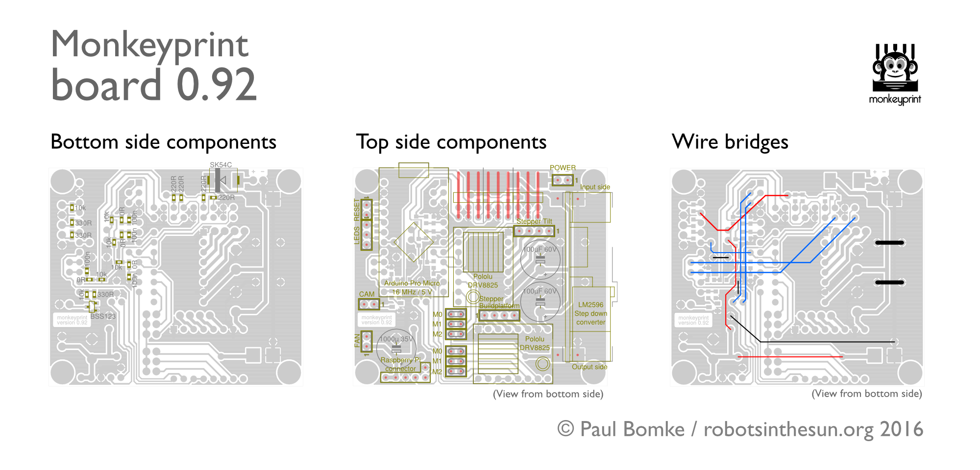 Schematic diagram of the Monkeyprint board showing which component belongs where.
